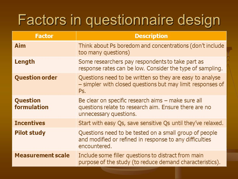 Factors in questionnaire design FactorDescription AimThink about Ps boredom and concentrations (don't include too many questions) LengthSome researche