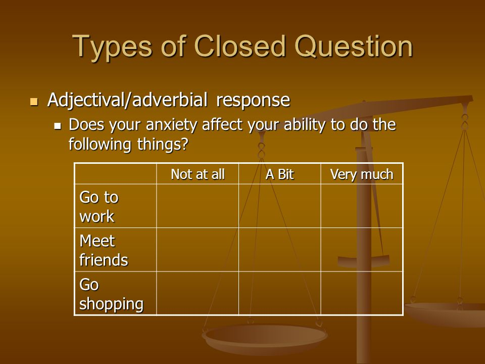 Types of Closed Question Adjectival/adverbial response Adjectival/adverbial response Does your anxiety affect your ability to do the following things?