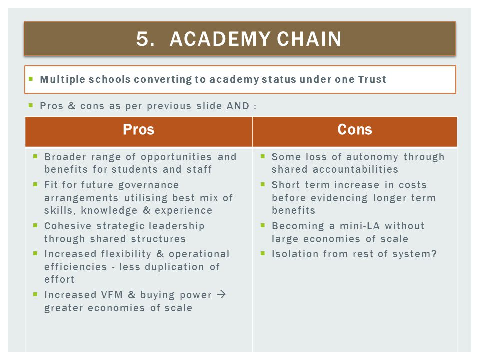 5. ACADEMY CHAIN ProsCons  Broader range of opportunities and benefits for students and staff  Fit for future governance arrangements utilising best