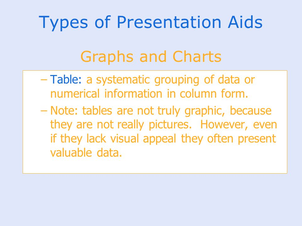 Types of Presentation Aids –Table: a systematic grouping of data or numerical information in column form. –Note: tables are not truly graphic, because