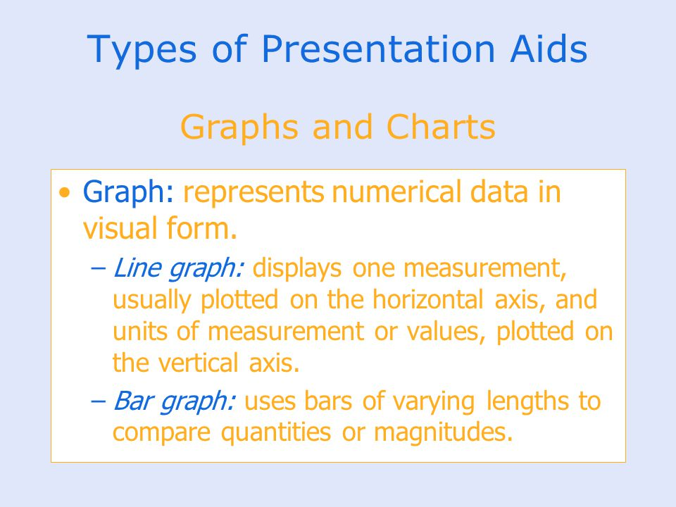 Types of Presentation Aids Graph: represents numerical data in visual form. –Line graph: displays one measurement, usually plotted on the horizontal a