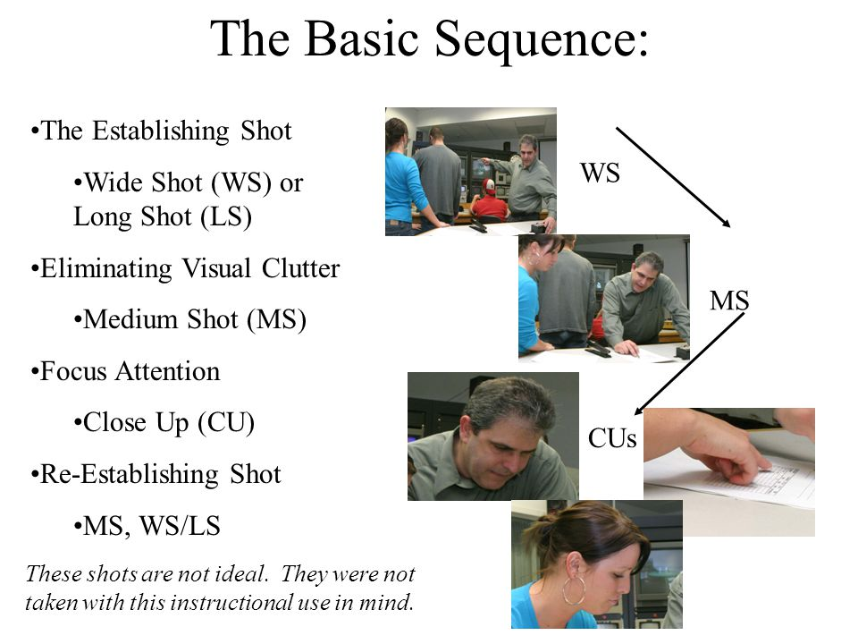 The Basic Sequence: The Establishing Shot Wide Shot (WS) or Long Shot (LS) Eliminating Visual Clutter Medium Shot (MS) Focus Attention Close Up (CU) Re-Establishing Shot MS, WS/LS WS MS CUs These shots are not ideal.