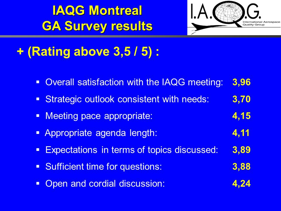 + (Rating above 3,5 / 5) :  Overall satisfaction with the IAQG meeting:3,96  Strategic outlook consistent with needs:3,70  Meeting pace appropriate:4,15  Appropriate agenda length:4,11  Expectations in terms of topics discussed:3,89  Sufficient time for questions:3,88  Open and cordial discussion:4,24 IAQG Montreal GA Survey results