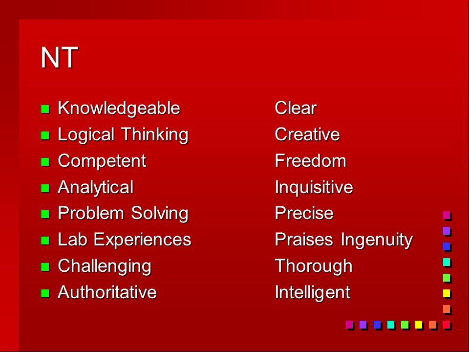 NT n KnowledgeableClear n Logical ThinkingCreative n CompetentFreedom n AnalyticalInquisitive n Problem SolvingPrecise n Lab ExperiencesPraises Ingenu