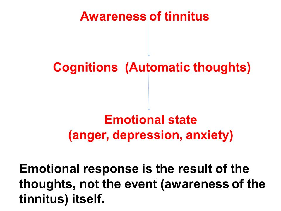 Awareness of tinnitus Cognitions (Automatic thoughts) Emotional state (anger, depression, anxiety) Emotional response is the result of the thoughts, n