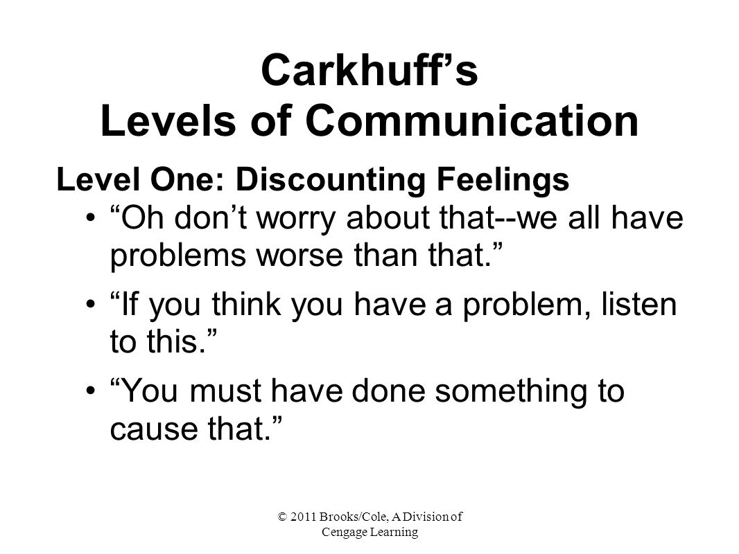 © 2011 Brooks/Cole, A Division of Cengage Learning Carkhuff's Levels of Communication Level One: Discounting Feelings Oh don't worry about that--we all have problems worse than that. If you think you have a problem, listen to this. You must have done something to cause that.