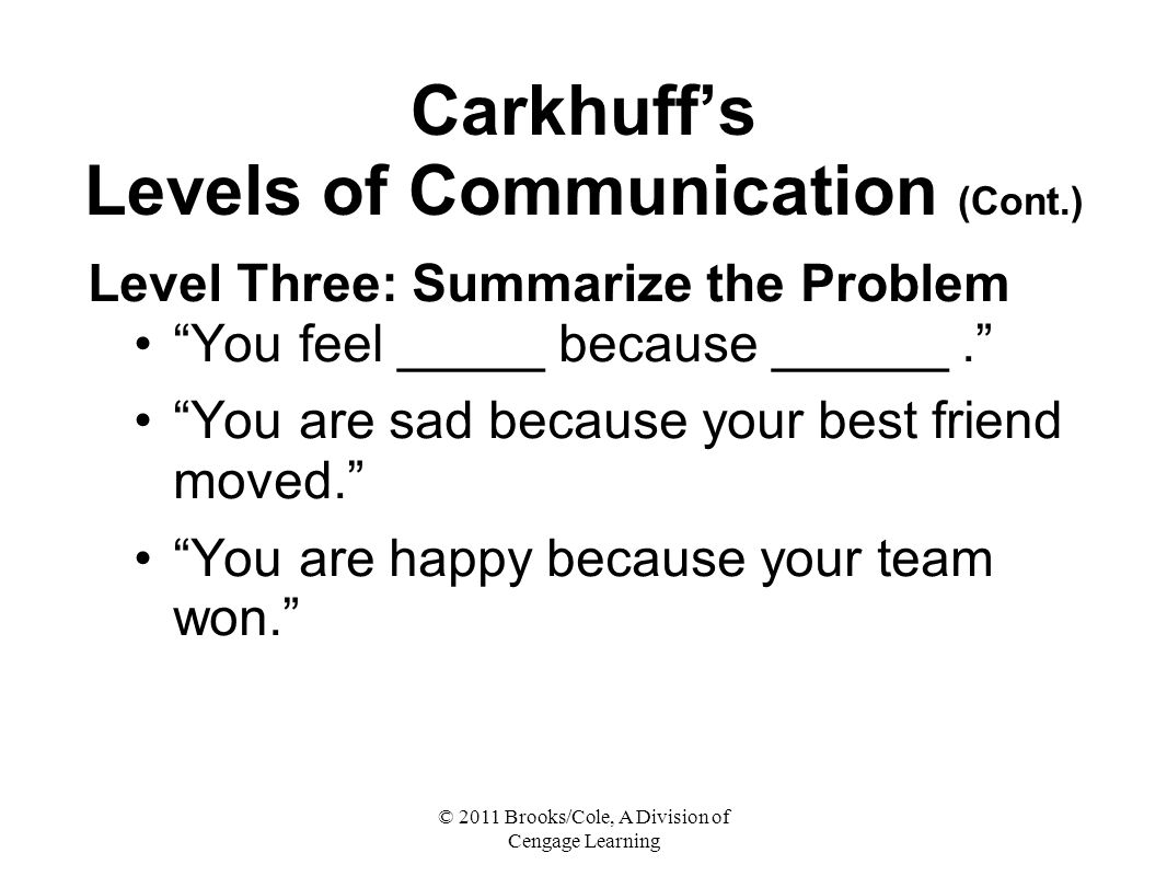 © 2011 Brooks/Cole, A Division of Cengage Learning Carkhuff's Levels of Communication (Cont.) Level Three: Summarize the Problem You feel _____ because ______. You are sad because your best friend moved. You are happy because your team won.