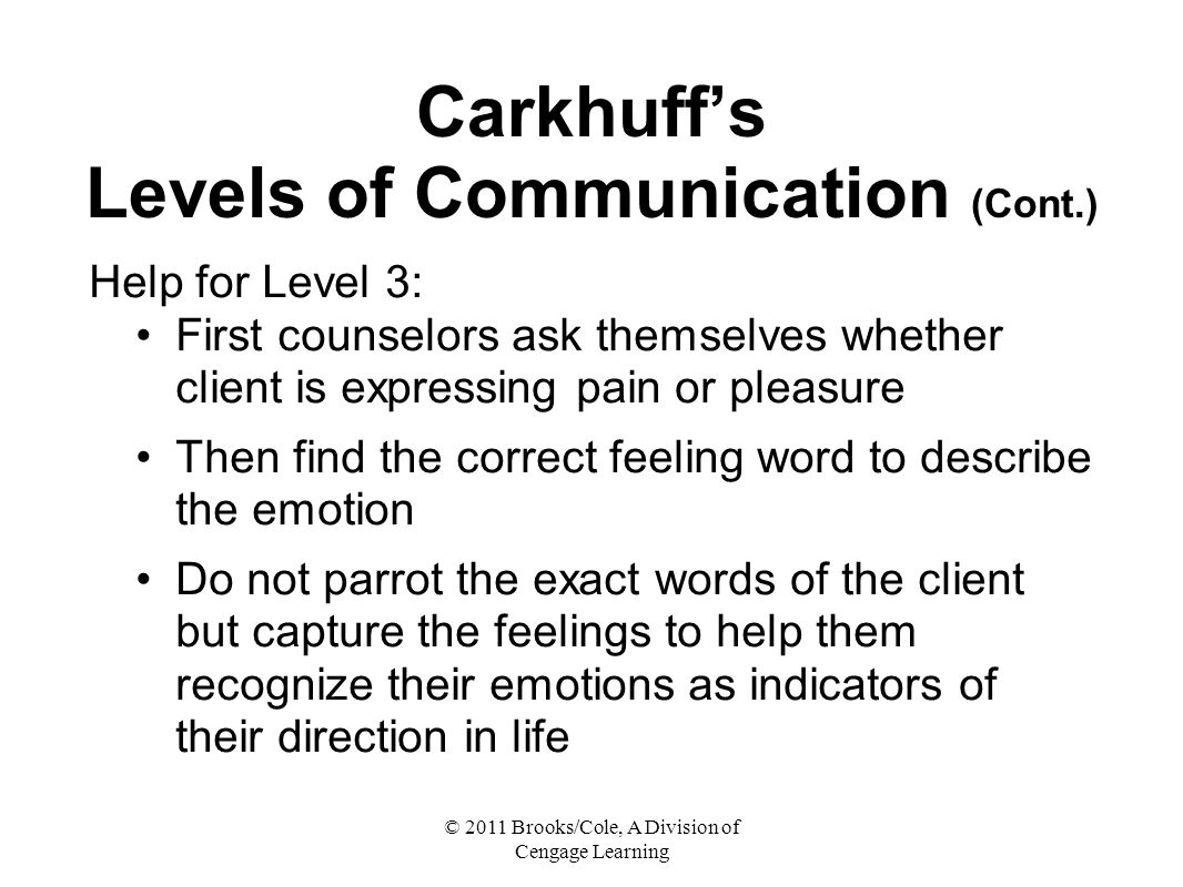 © 2011 Brooks/Cole, A Division of Cengage Learning Carkhuff's Levels of Communication (Cont.) Help for Level 3: First counselors ask themselves whether client is expressing pain or pleasure Then find the correct feeling word to describe the emotion Do not parrot the exact words of the client but capture the feelings to help them recognize their emotions as indicators of their direction in life
