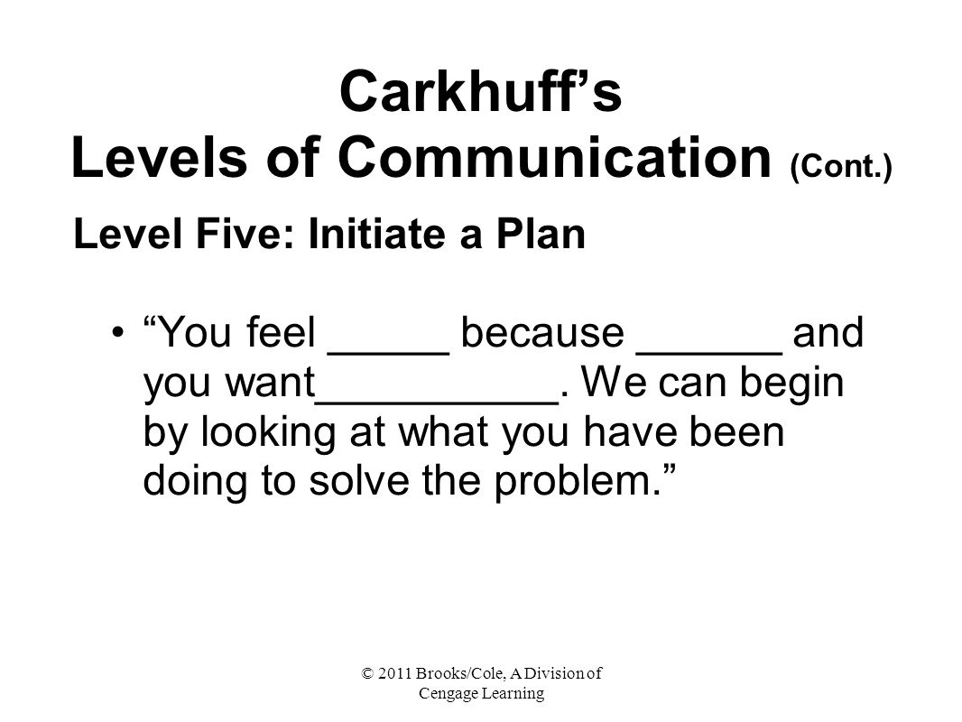 © 2011 Brooks/Cole, A Division of Cengage Learning Carkhuff's Levels of Communication (Cont.) Level Five: Initiate a Plan You feel _____ because ______ and you want__________.
