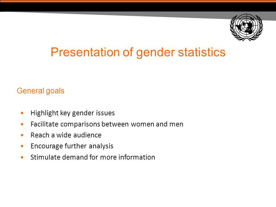 Presentation of gender statistics in graphs Graphs Summarize trends, patterns and relationships between variables.