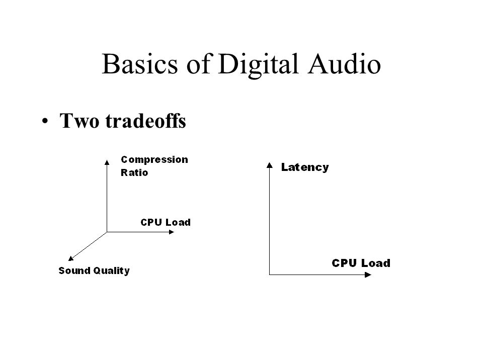 Basics of Digital Audio Two tradeoffs
