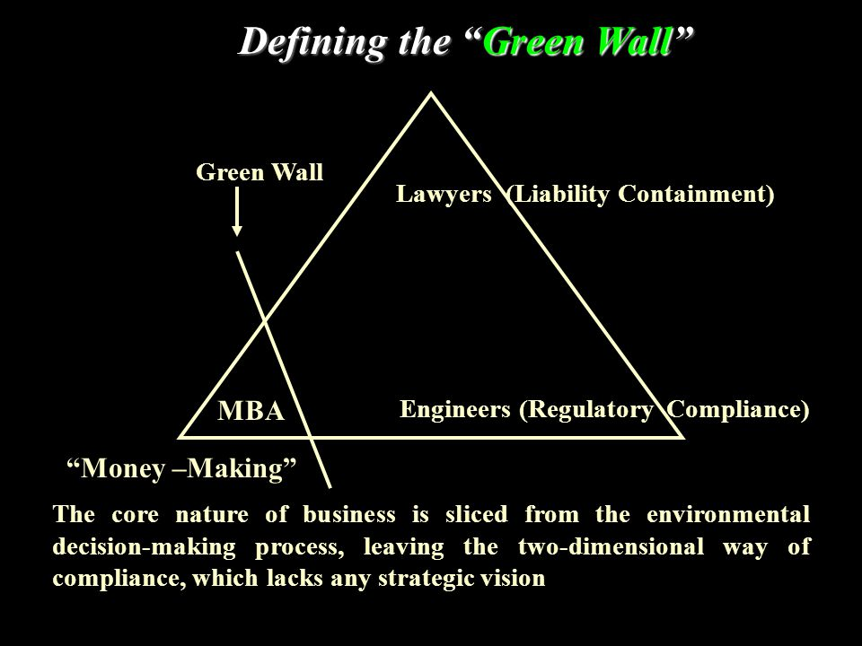 Lawyers (Liability Containment) Green Wall MBA The core nature of business is sliced from the environmental decision-making process, leaving the two-dimensional way of compliance, which lacks any strategic vision Engineers (Regulatory Compliance) Money –Making Defining the Green Wall