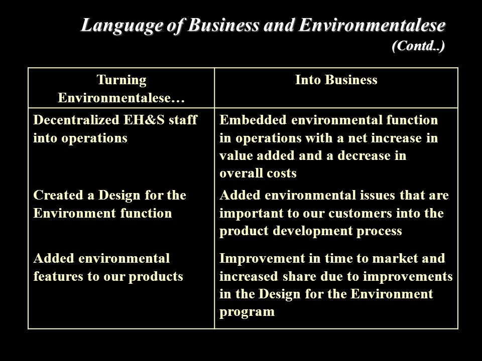 Turning Environmentalese… Into Business Decentralized EH&S staff into operations Embedded environmental function in operations with a net increase in
