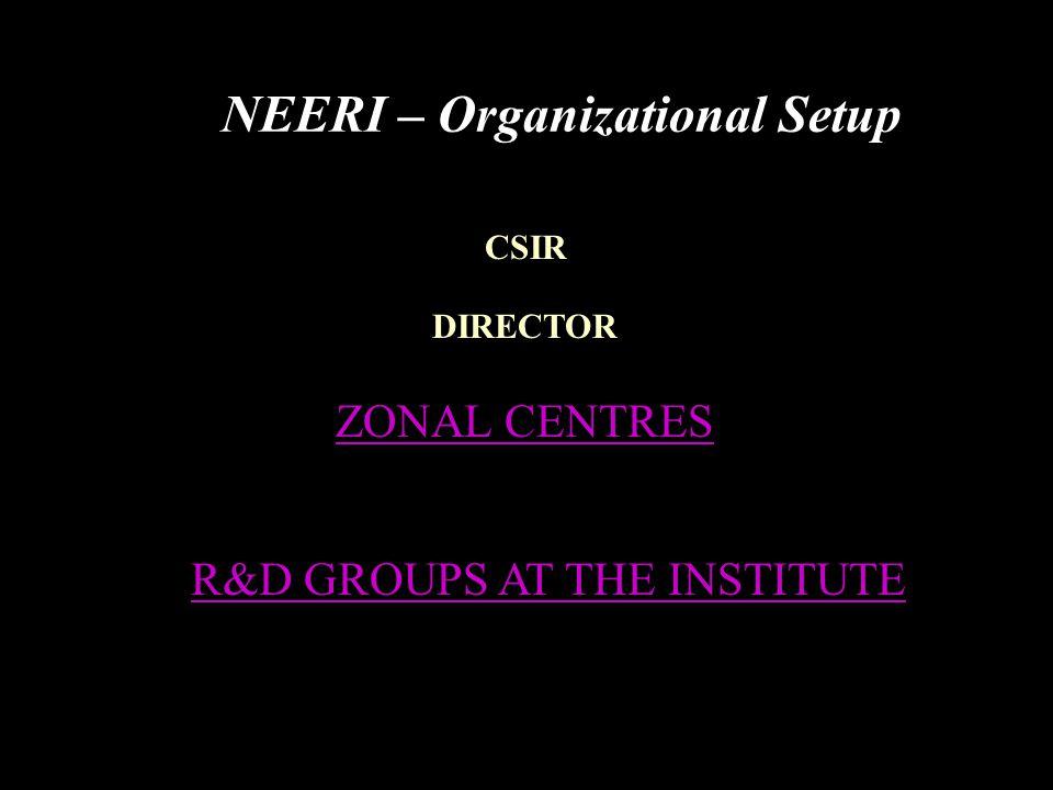 NEERI – Organizational Setup CSIR DIRECTOR ZONAL CENTRES R&D GROUPS AT THE INSTITUTE