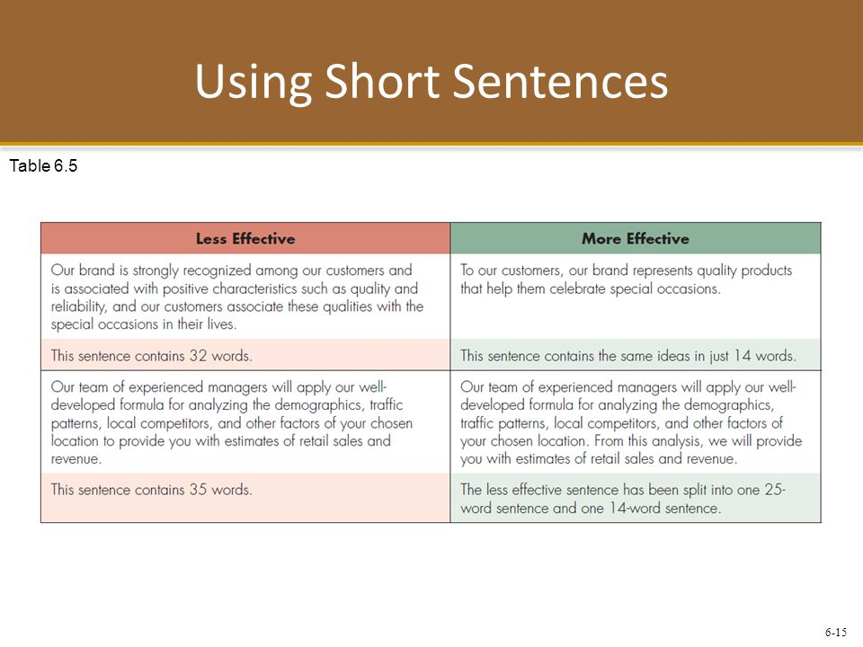6-15 Using Short Sentences Table 6.5