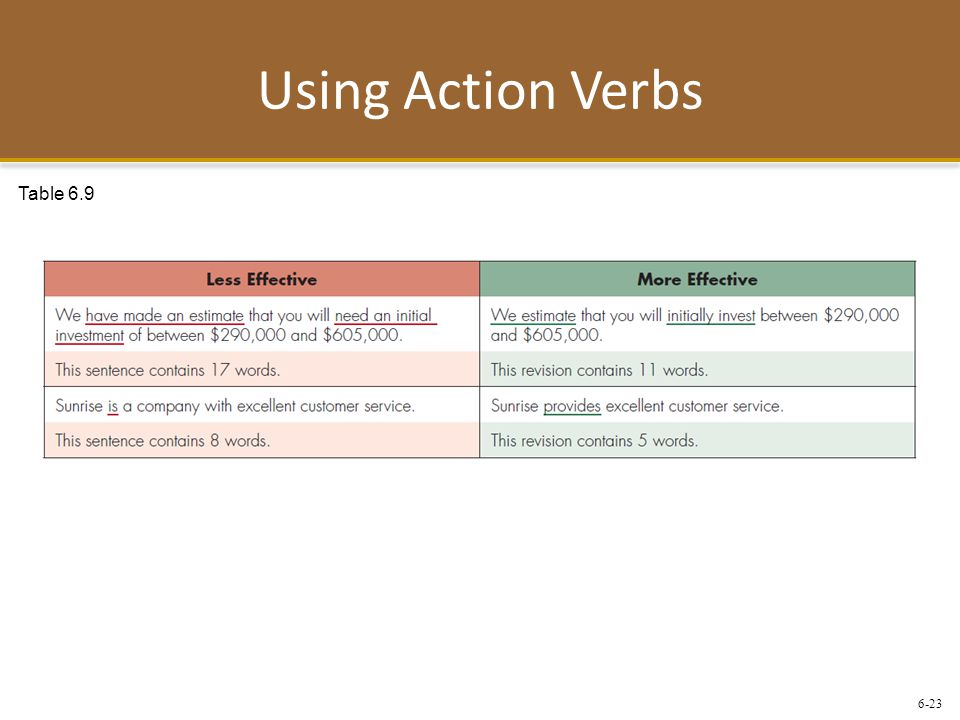 6-23 Using Action Verbs Table 6.9