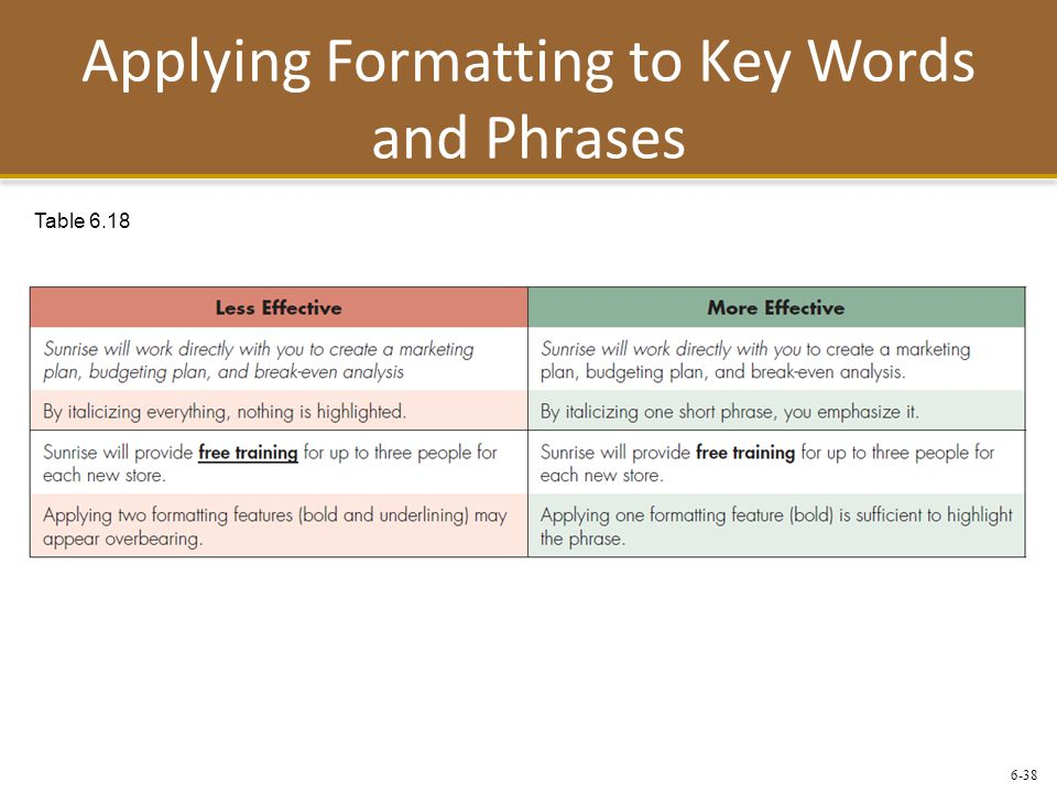 6-38 Applying Formatting to Key Words and Phrases Table 6.18