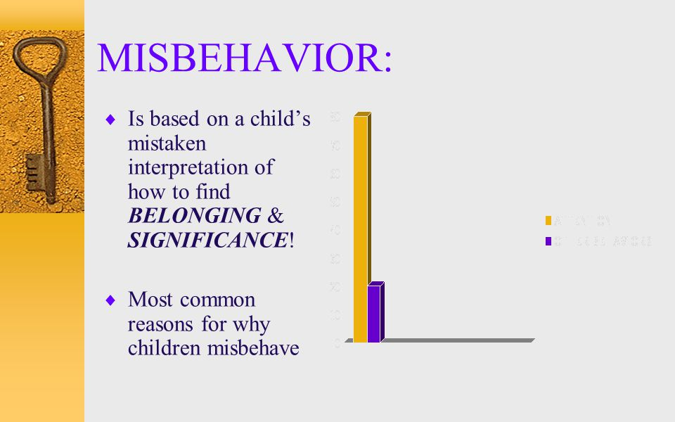 MISBEHAVIOR:  Is based on a child's mistaken interpretation of how to find BELONGING & SIGNIFICANCE!  Most common reasons for why children misbehave