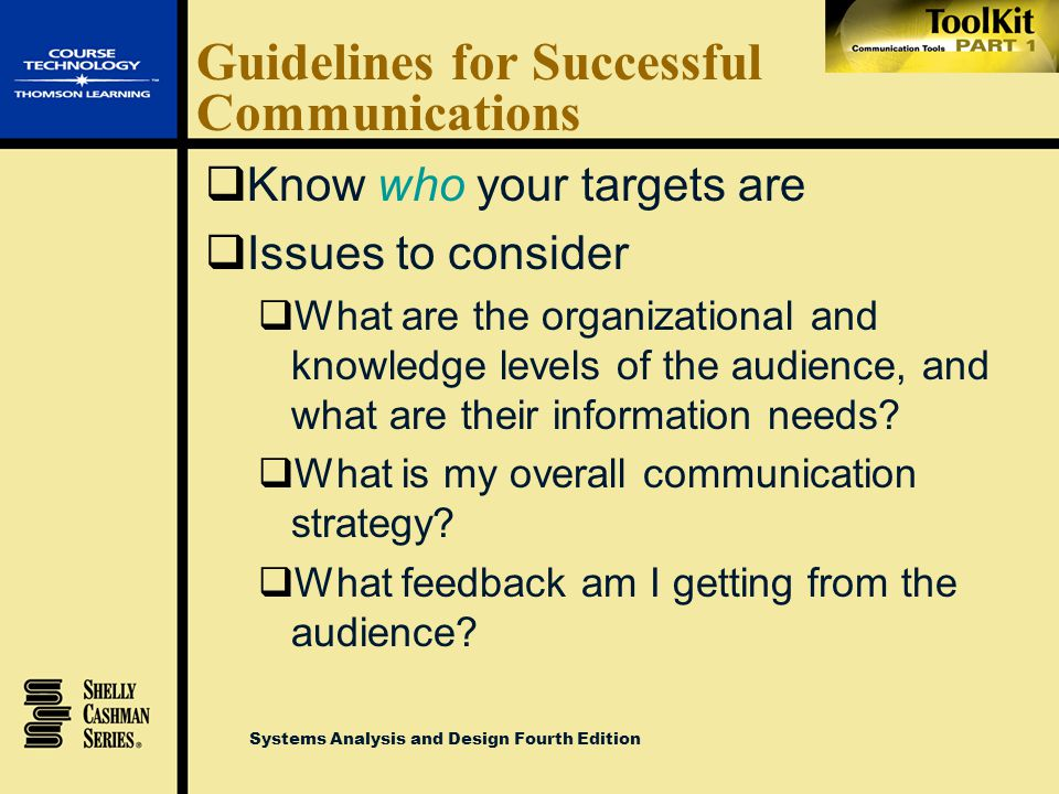 Systems Analysis and Design Fourth Edition Guidelines for Successful Communications  Know why you are communicating and what you want to accomplish 