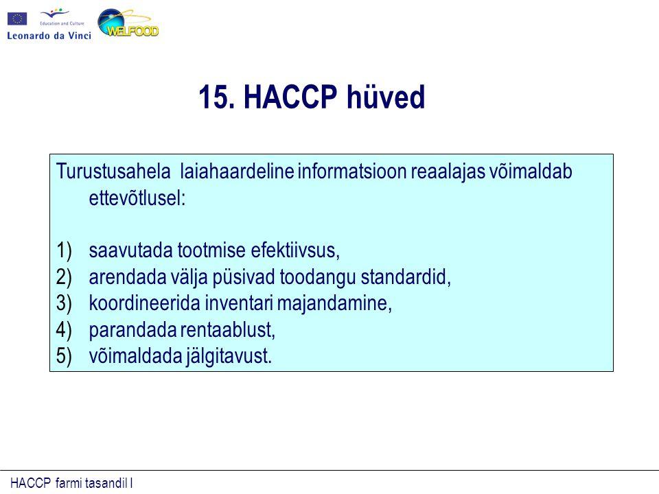 HACCP farmi tasandil I Turustusahela laiahaardeline informatsioon reaalajas võimaldab ettevõtlusel: 1)saavutada tootmise efektiivsus, 2)arendada välja püsivad toodangu standardid, 3)koordineerida inventari majandamine, 4)parandada rentaablust, 5)võimaldada jälgitavust.