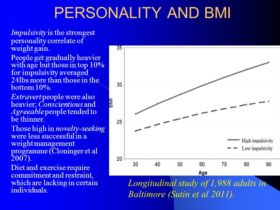 PERSONALITY AND BMI Impulsivity is the strongest personality correlate of weight gain. People get gradually heavier with age but those in top 10% for