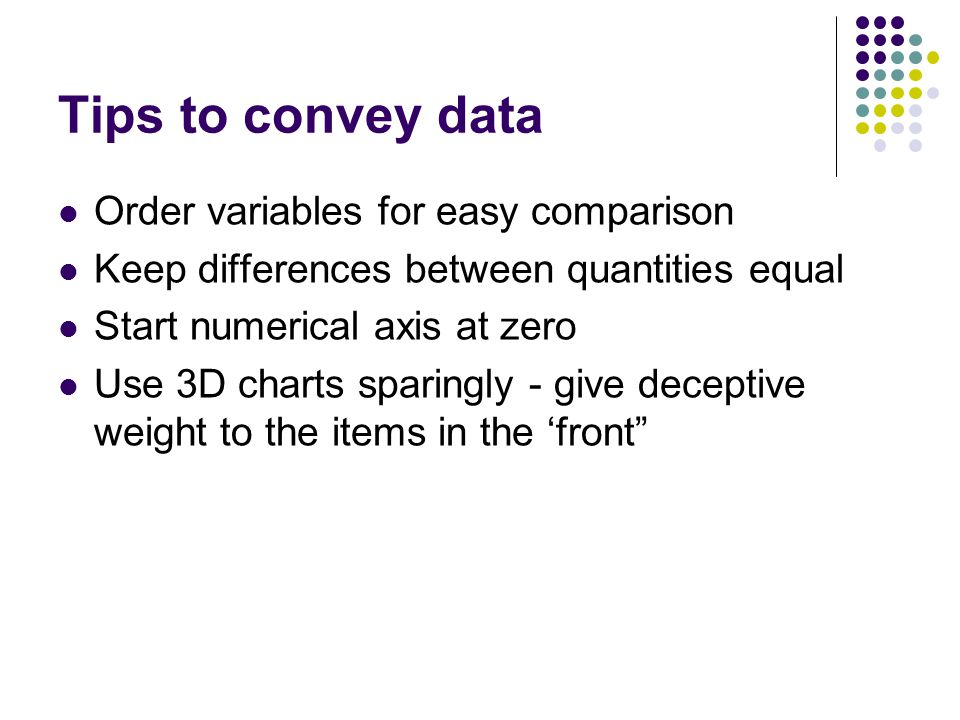 Tips to convey data Order variables for easy comparison Keep differences between quantities equal Start numerical axis at zero Use 3D charts sparingly - give deceptive weight to the items in the 'front