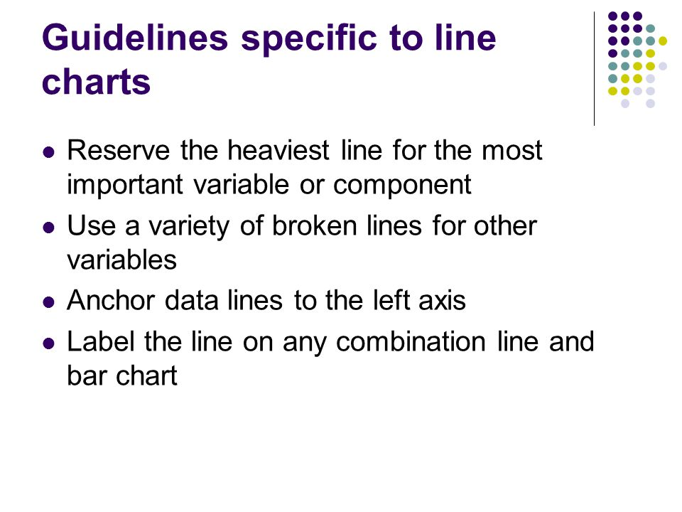 Guidelines specific to line charts Reserve the heaviest line for the most important variable or component Use a variety of broken lines for other variables Anchor data lines to the left axis Label the line on any combination line and bar chart
