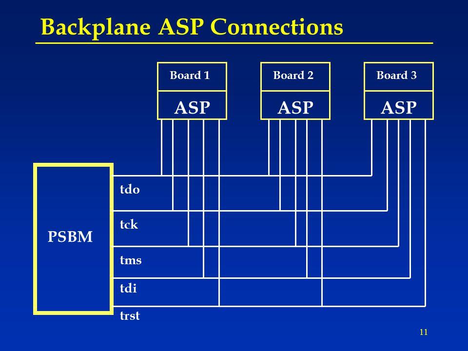 11 Backplane ASP Connections PSBM Board 1 ASP Board 2 ASP Board 3 ASP tdo tms tdi trst tck