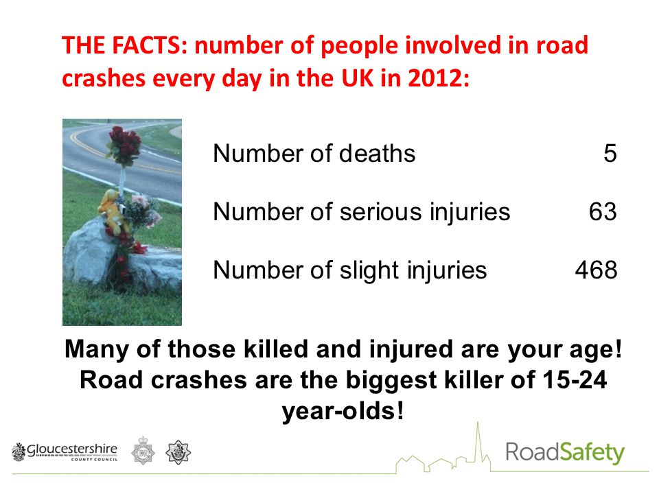 THE FACTS: number of people involved in road crashes every day in the UK in 2012: 5 63 468 Many of those killed and injured are your age.