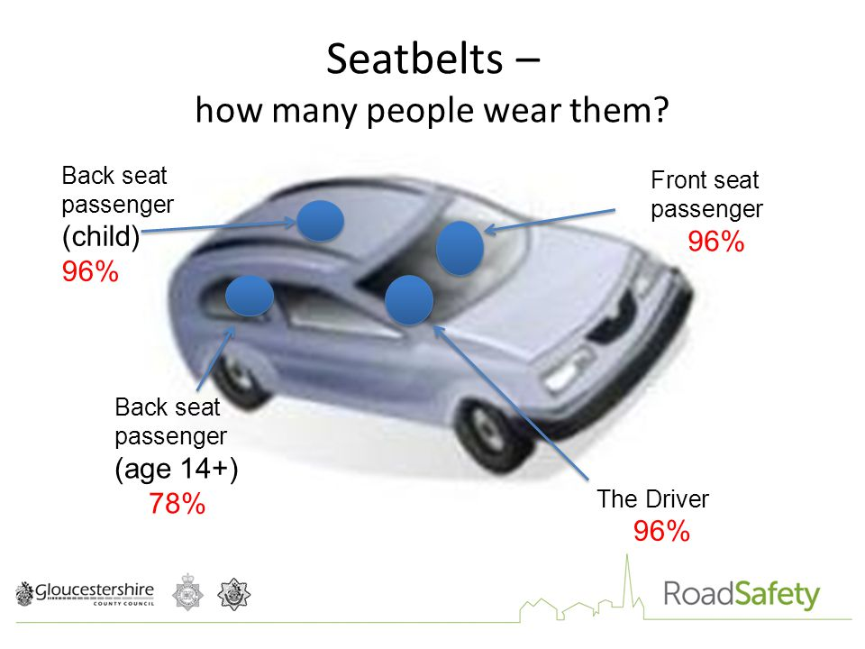 Reasons not to wear your seat belt.