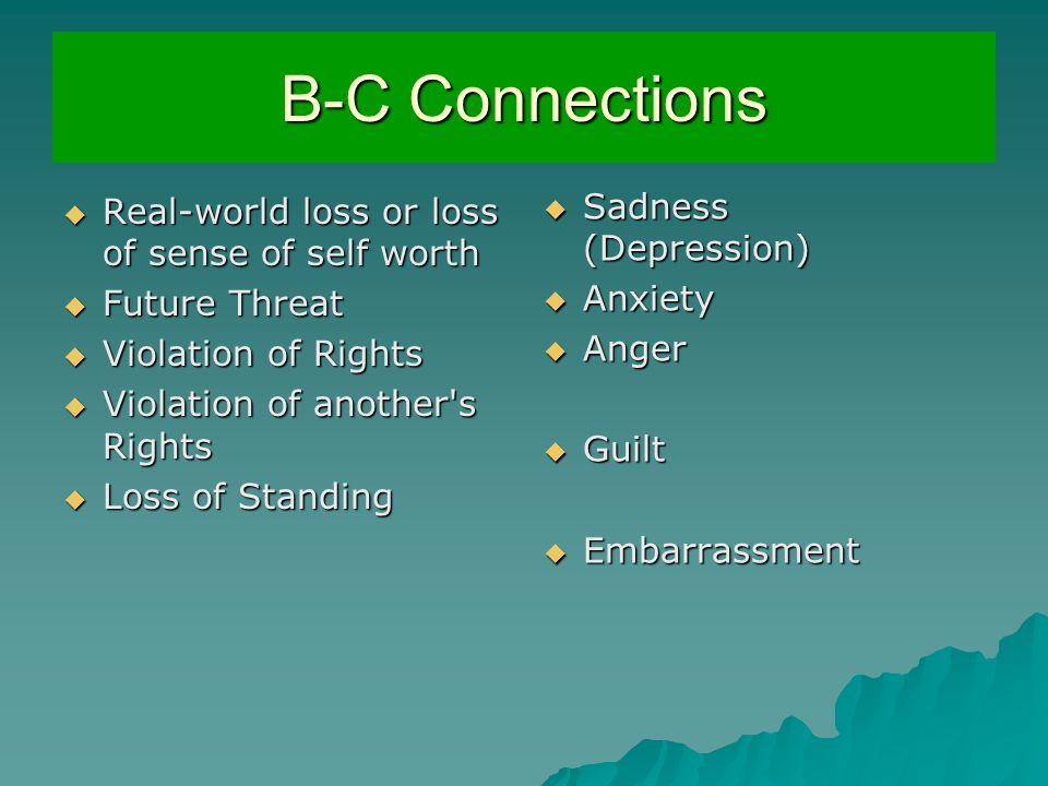 ABC Model Adversity Any problem situation (big or small) Beliefs About what caused it About the implications Consequences Emotions and behaviour that result from Beliefs about adversity