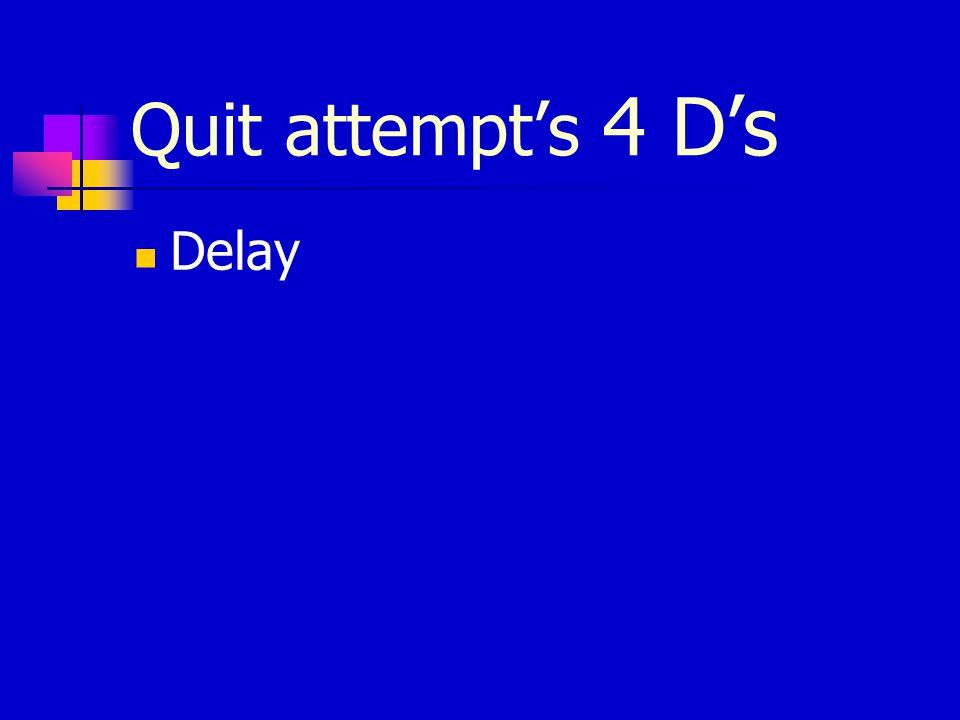 Quit attempt's 4 D's Delay