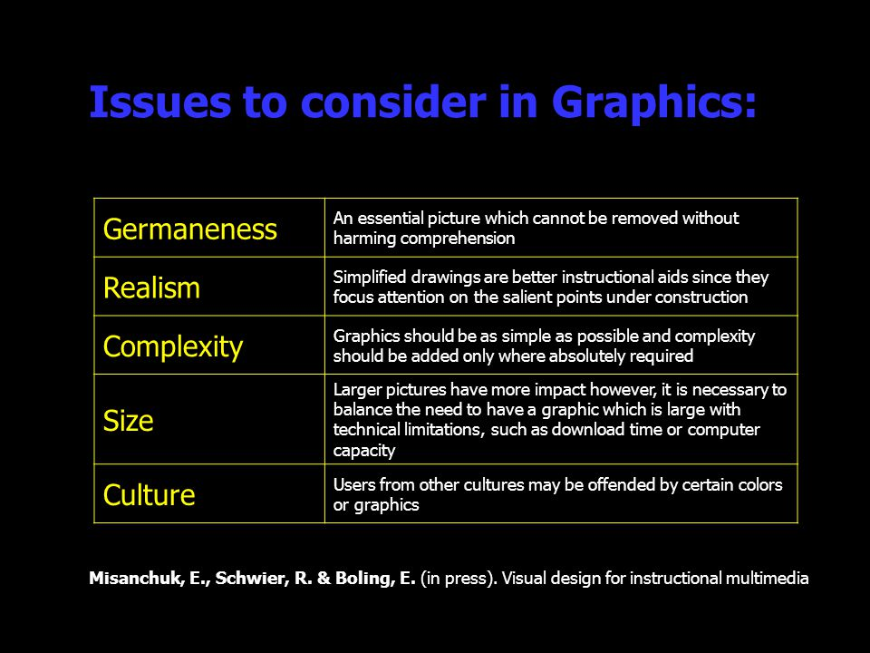 Issues to consider in Graphics: Misanchuk, E., Schwier, R.