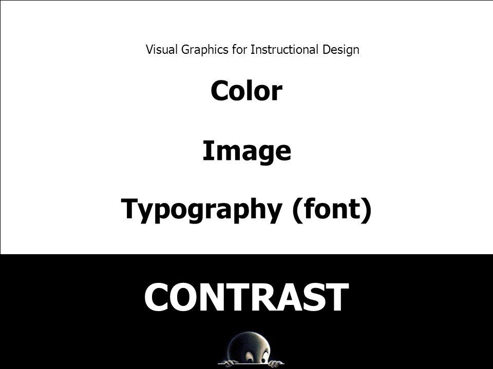 Graphics four functions: Levie, W.H.& Lentz, R. (1982).