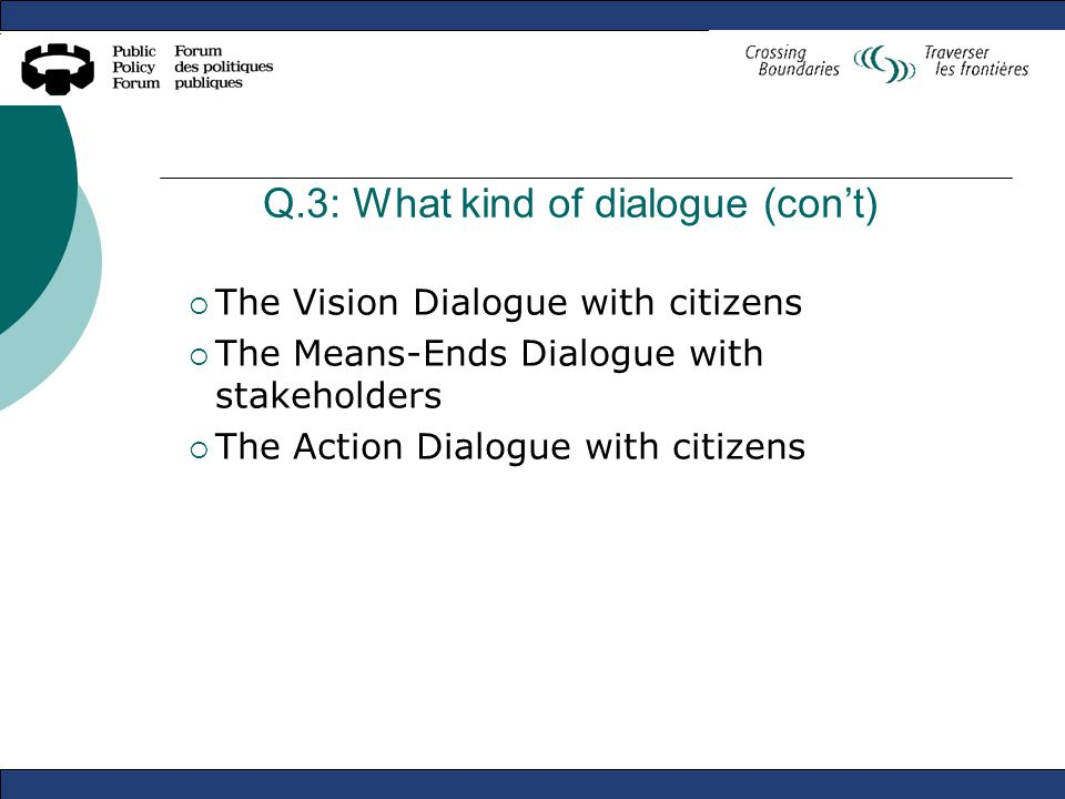 Q.3: What kind of dialogue (con't)  The Vision Dialogue with citizens  The Means-Ends Dialogue with stakeholders  The Action Dialogue with citizens