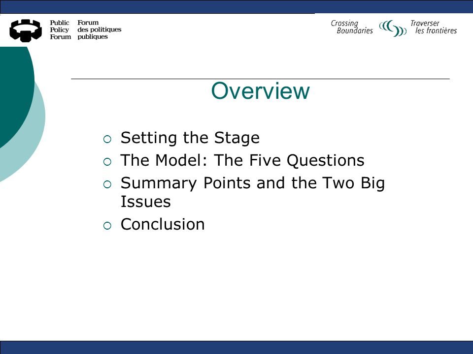 Overview  Setting the Stage  The Model: The Five Questions  Summary Points and the Two Big Issues  Conclusion