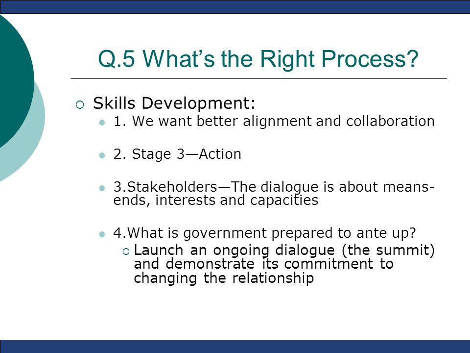 Q.5 What's the Right Process.  Skills Development: 1.