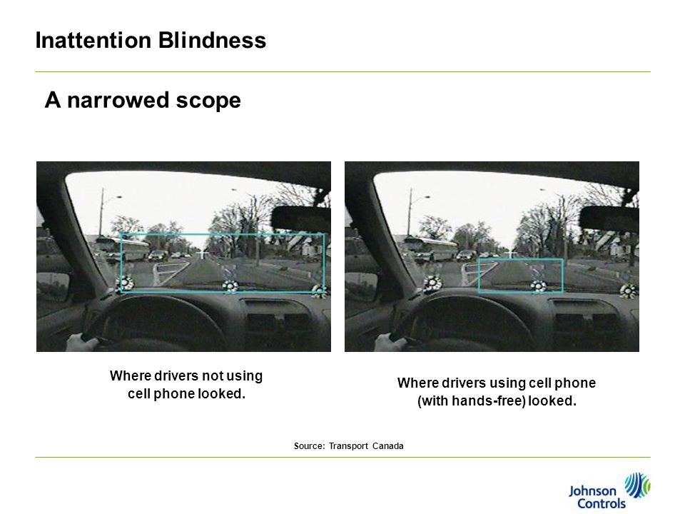 Inattention Blindness Where drivers not using cell phone looked.