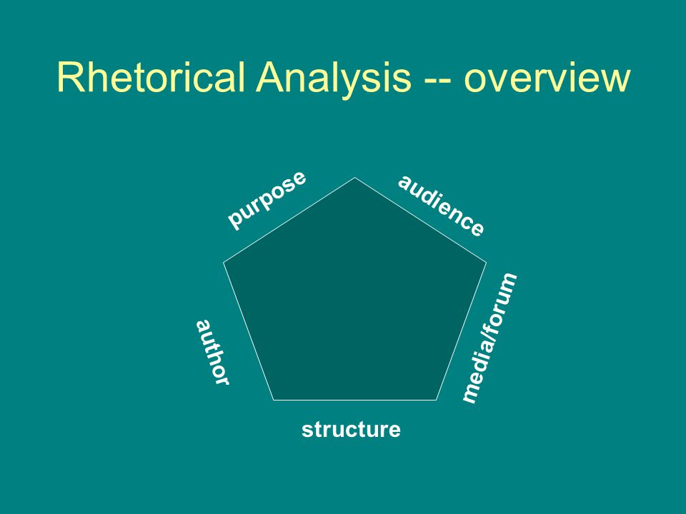 Rhetorical Analysis -- overview purpose audience author structure media/forum