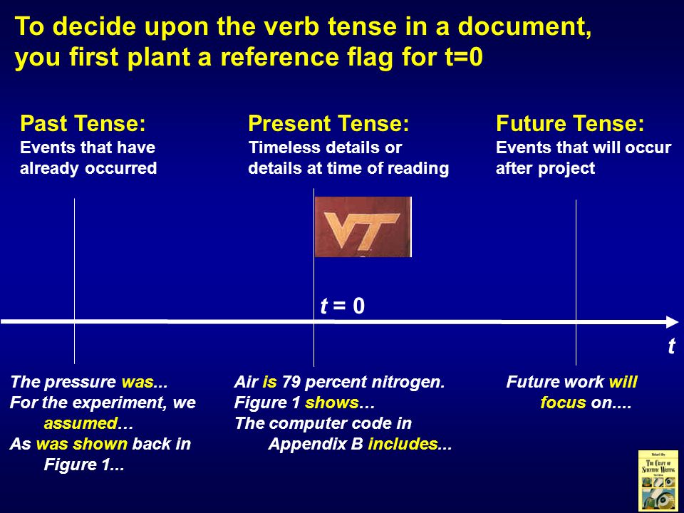 To decide upon the verb tense in a document, you first plant a reference flag for t=0 Past Tense: Events that have already occurred The pressure was...