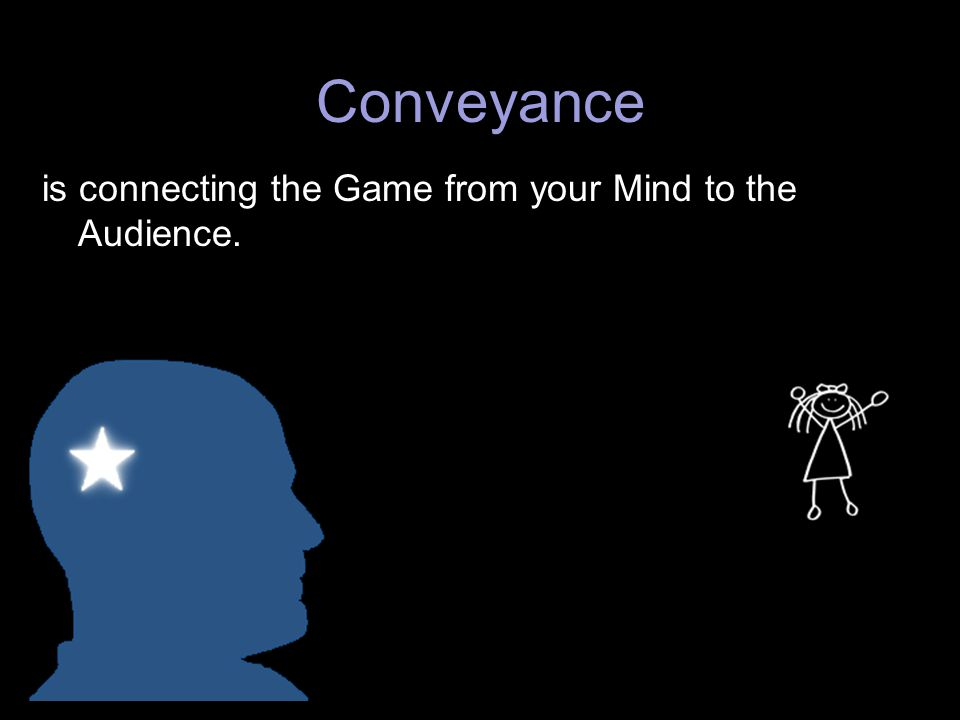 is connecting the Game from your Mind to the Audience. Conveyance