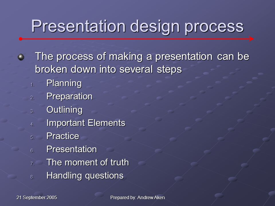 21 September 2005 Prepared by: Andrew Aken Presentation design process The process of making a presentation can be broken down into several steps 1.