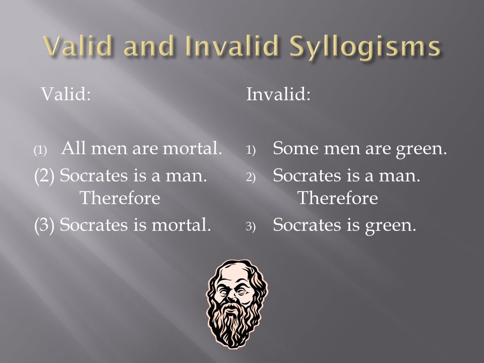 Valid: (1) All men are mortal. (2) Socrates is a man.