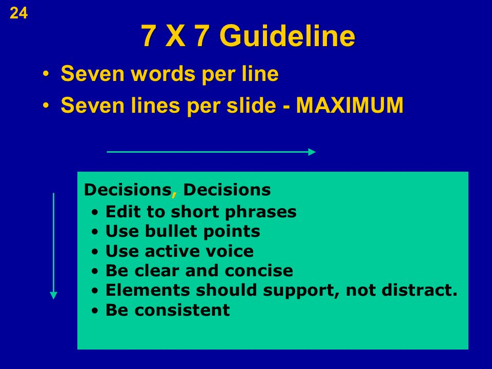 7 X 7 Guideline Seven words per lineSeven words per line Seven lines per slide - MAXIMUMSeven lines per slide - MAXIMUM 24 7 7 Edit to short phrases U