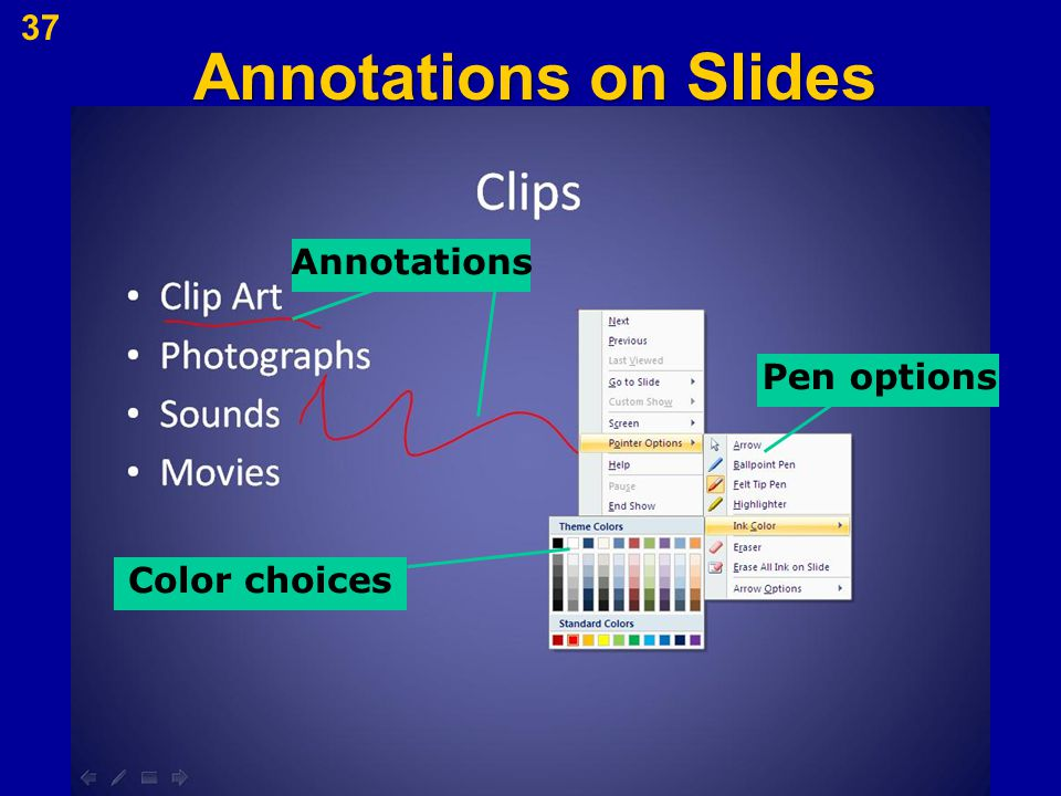 Annotations on Slides 37 Annotations Color choices Pen options