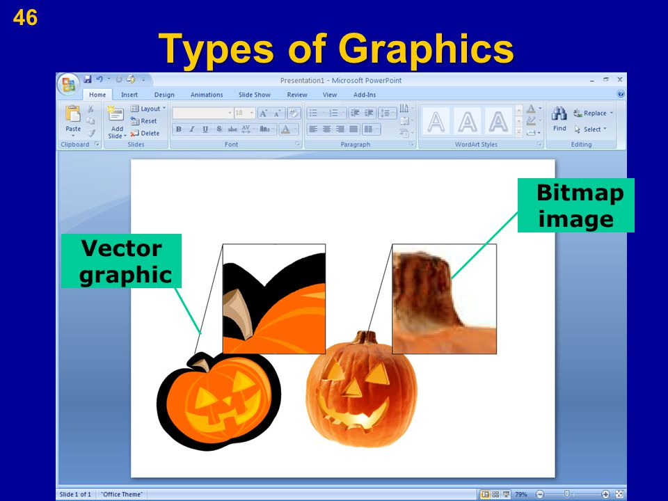 Types of Graphics 46 Vector graphic Bitmap image