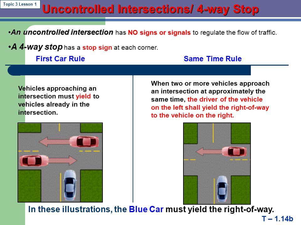 Right–of–Way Concepts: Controlled Intersections Right–of–Way Concepts: Controlled Intersections T – 1.14a Controlled Intersections: Topic 3 Lesson 1 Signs and/or signalsSigns and/or signals determine who should yield determine who should yield regulate the flow of traffic and pedestrians regulate the flow of traffic and pedestrians