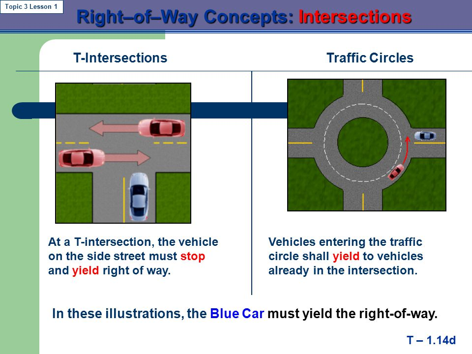 Right–of–Way Concepts: Intersections Right–of–Way Concepts: Intersections Topic 3 Lesson 1 T – 1.14c Left TurnsPrivate road, alley or driveway Vehicles turning left must yield to oncoming traffic – unless there is a lead green arrow.