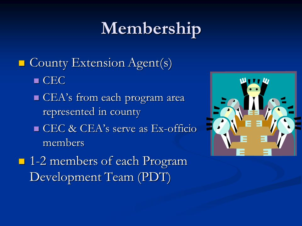 Membership County Extension Agent(s) County Extension Agent(s) CEC CEC CEA's from each program area represented in county CEA's from each program area represented in county CEC & CEA's serve as Ex-officio members CEC & CEA's serve as Ex-officio members 1-2 members of each Program Development Team (PDT) 1-2 members of each Program Development Team (PDT)
