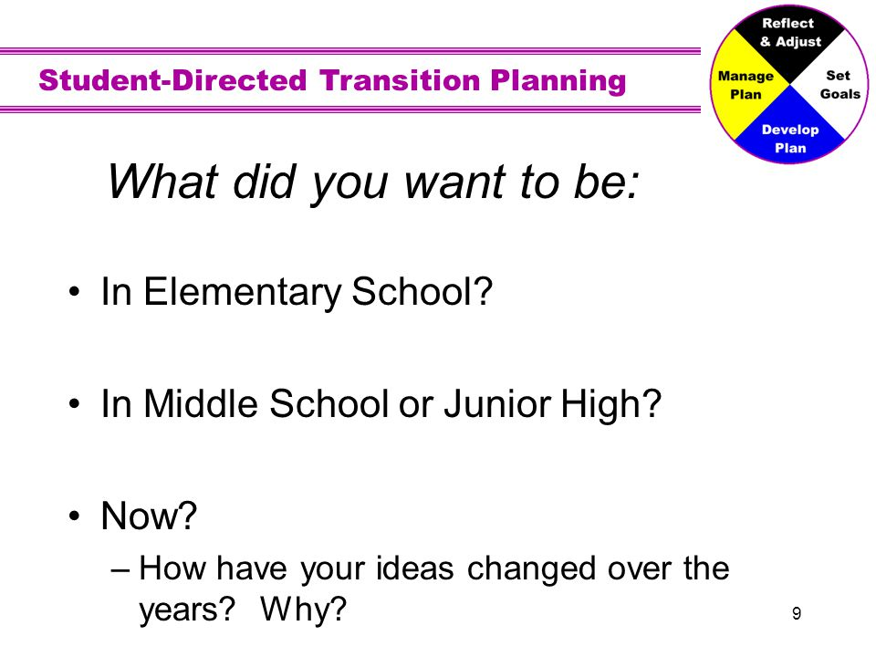 Student-Directed Transition Planning 9 What did you want to be: In Elementary School? In Middle School or Junior High? Now? –How have your ideas chang